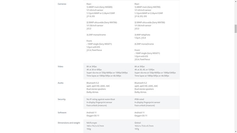 Cấu hình bộ đôi OnePlus 9 series